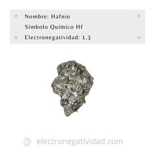 electronegatividad de los elementos