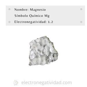 electronegatividad del magnesio