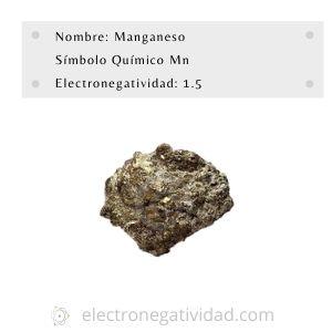 electronegatividad del manganeso