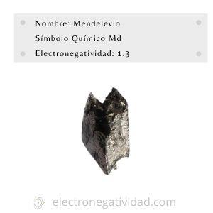 electronegatividad del mendelevio