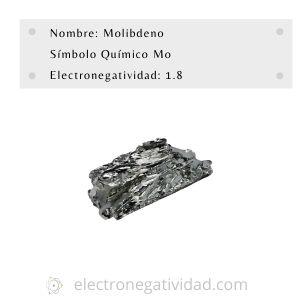 electronegatividad del molibdeno