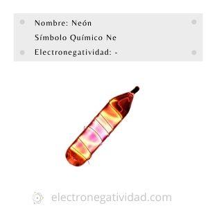 electronegatividad del neon