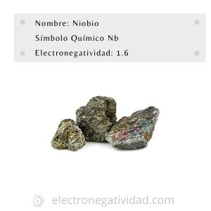 electronegatividad del niobio
