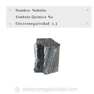 electronegatividad del nobelio