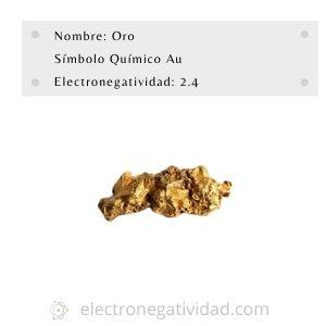 electronegatividad del oro