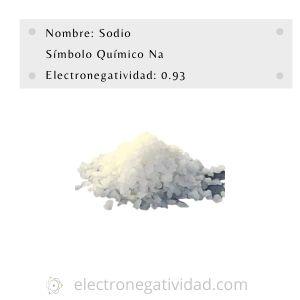 electronegatividad del sodio