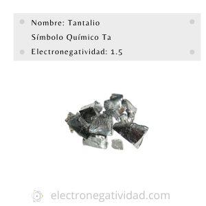 Electronegativdad del tantalio
