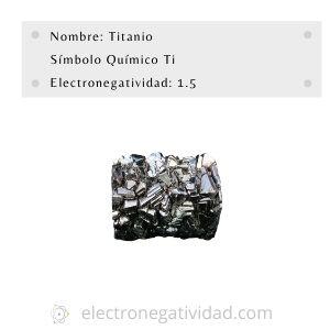 Electronegativdad del titanio