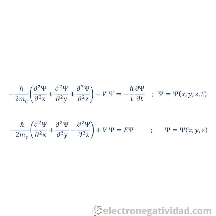 Ecuación de los números cuánticos