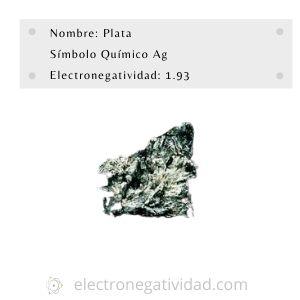 electronegatividad de la plata