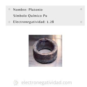 electronegatividad del plutonio