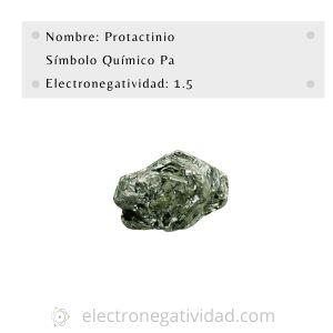 electronegatividad del protactinio