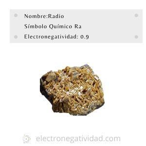 electronegatividad del radio