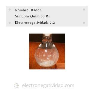 electronegatividad del radon