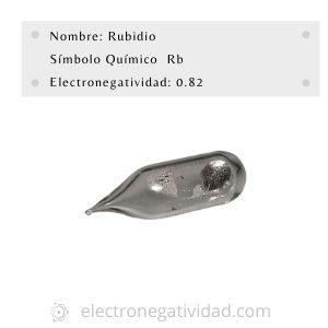 electronegatividad del rubidio