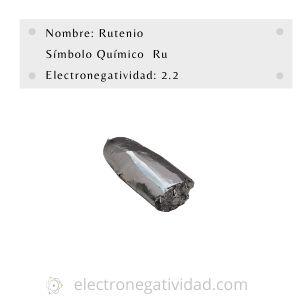 electronegatividad del rutenio