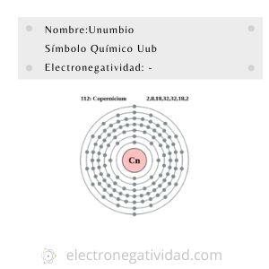 Electronegatividad del unumbio