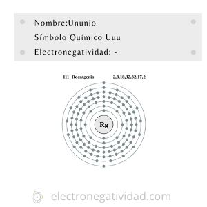Electronegatividad del ununio