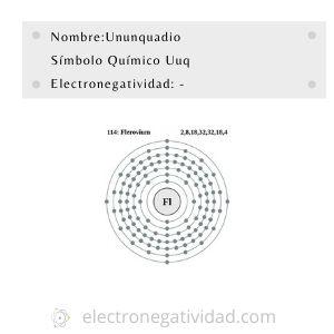 Electronegatividad del ununquadio