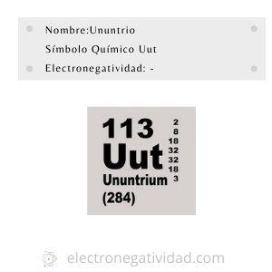 Electronegatividad del ununtrio