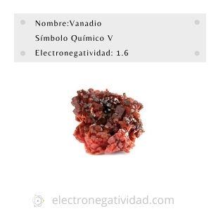 electronegatividad del vanadio