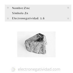 electronegatividad del zinc