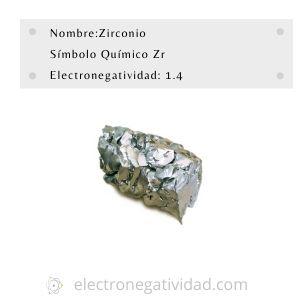 electronegatividad del zirconio
