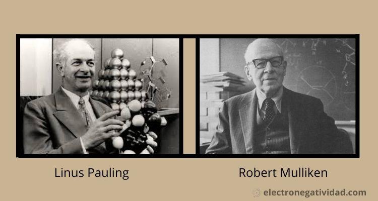 Pauling y Mulliken